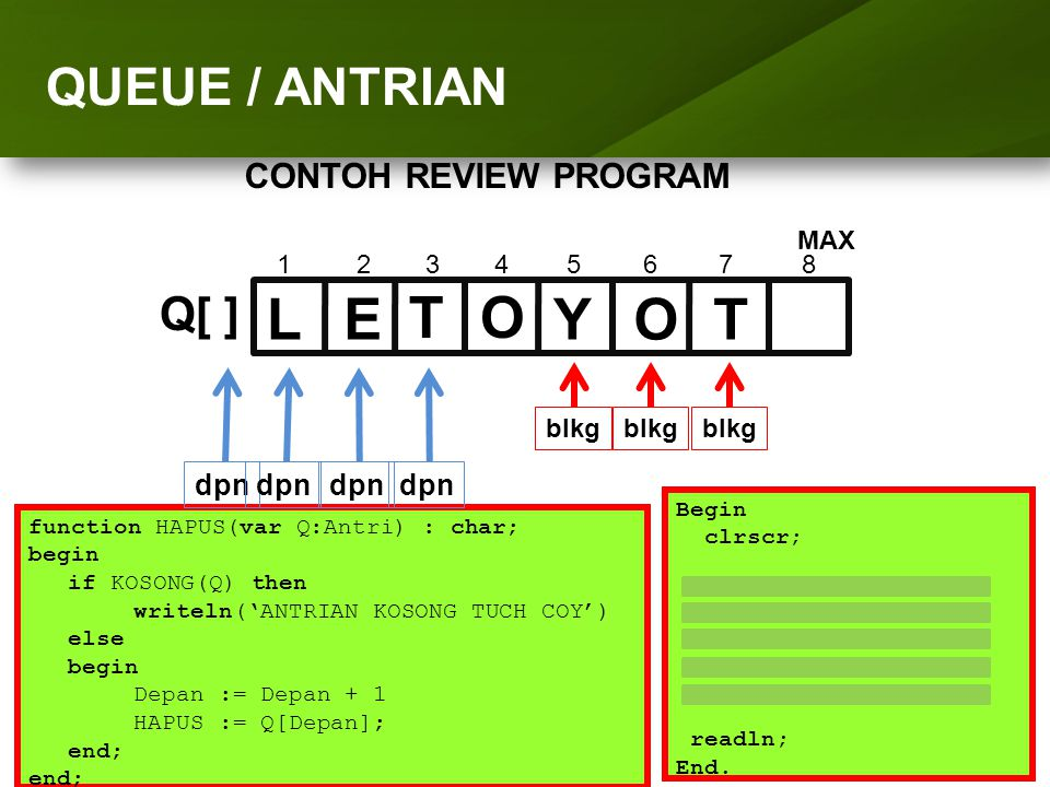 ARRAY (LARIK) L E T O Y O T QUEUE / ANTRIAN Q[ ] CONTOH REVIEW PROGRAM